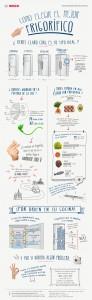 Infografia-Bosch-20130603